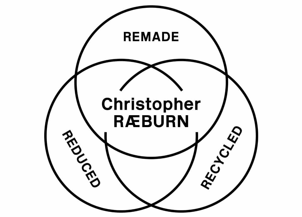 Christopher-Raeburn-logo.jpg